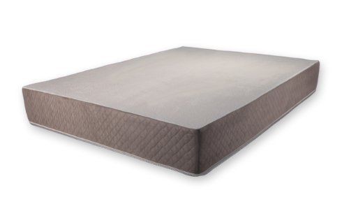 Best Latex Mattresses Reviewed - Top 10 Comparison and Buyer Guide
