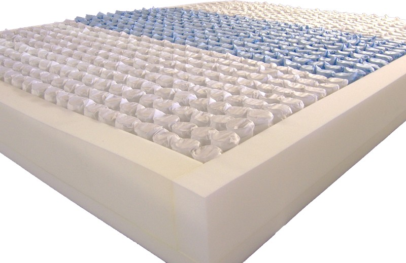 why is pocket coil better than innerspring - Innerspring Mattress