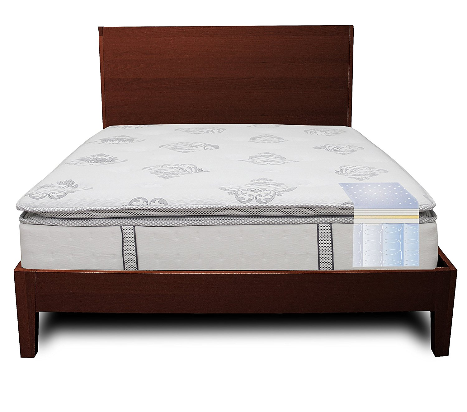 Classic Brands Innerspring Mattress